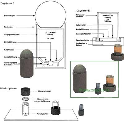 Söchting Oxydator - Oxydator A