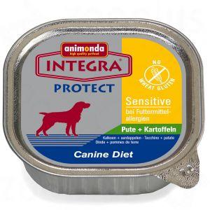Integra Hundefutter
