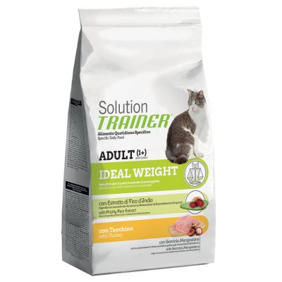 Trainer Solution Cat Ideal Weight